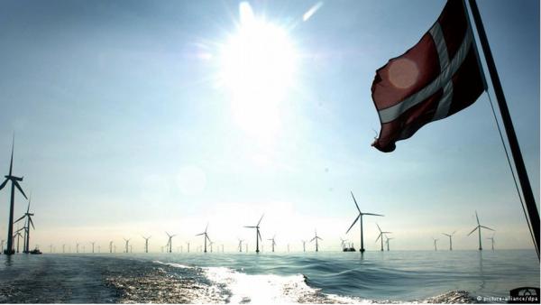 Denmark-Renewables