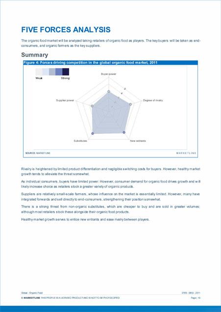 f64f5f770a1 Industry Reports